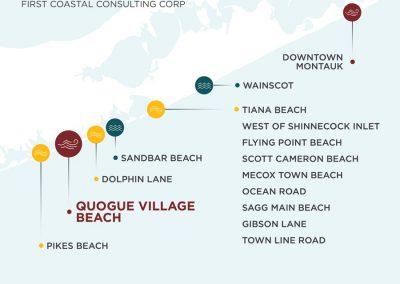 Coastal Storm Infographic v 3